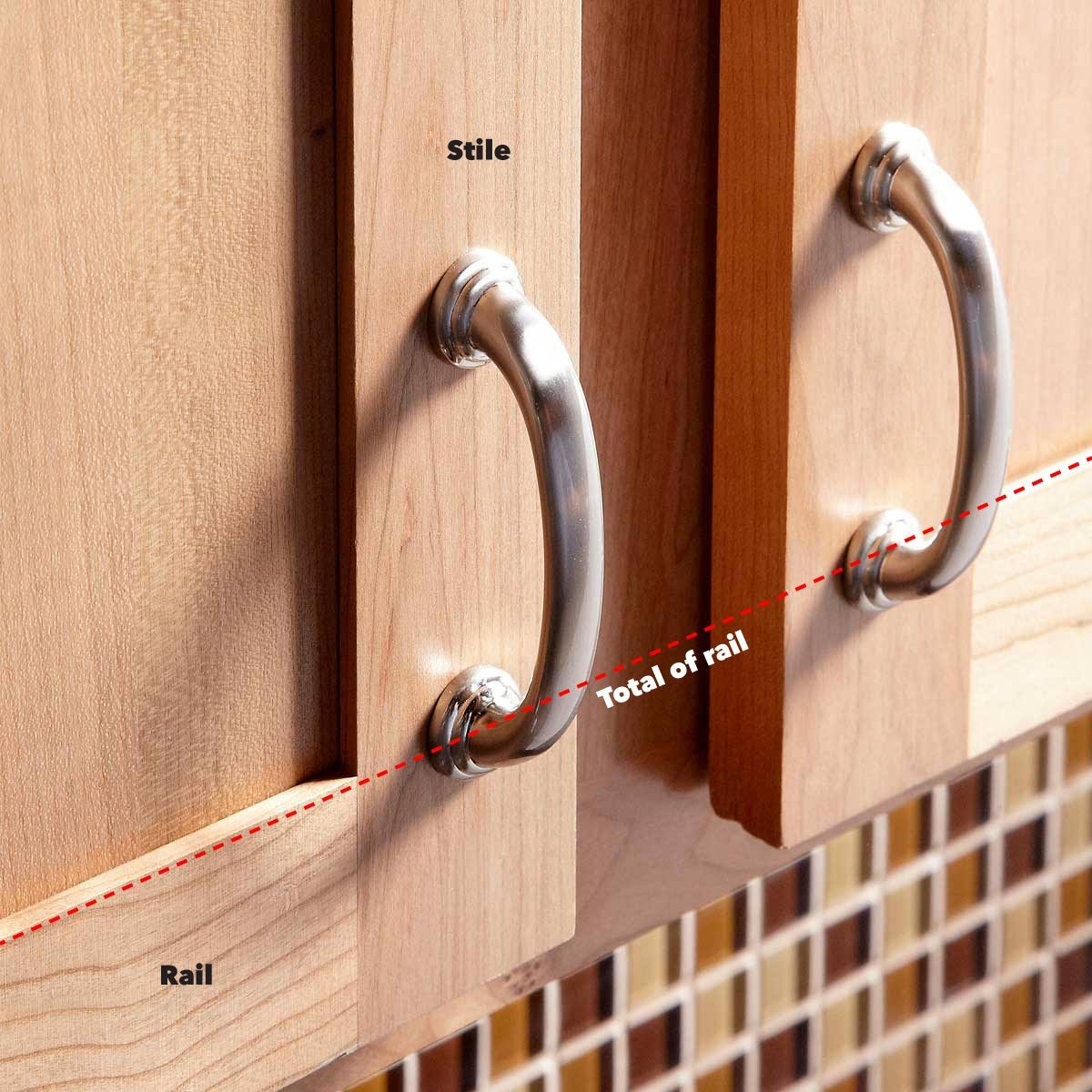 Use the Door Rail as a Guide