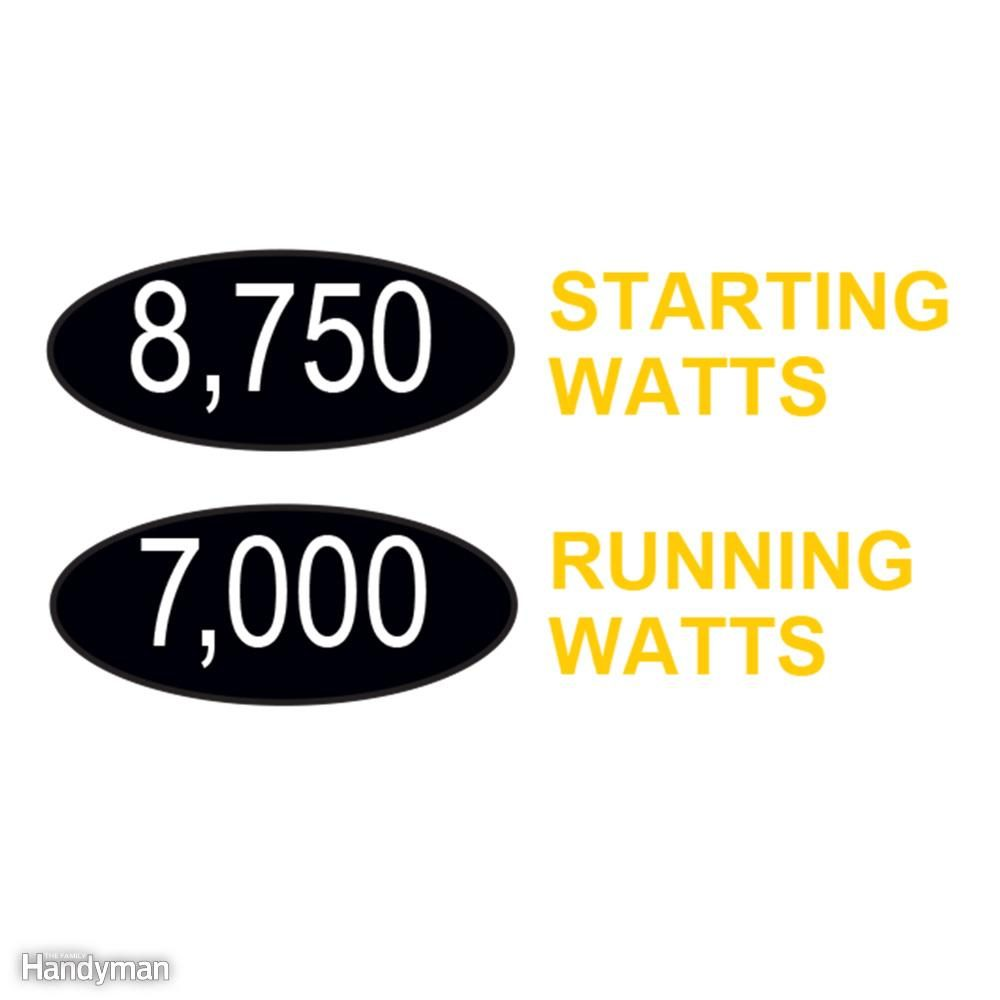 Don't Get Burned by Wattage Ratings