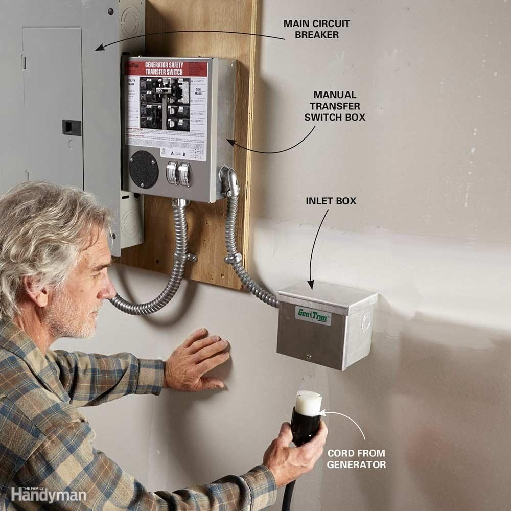 How to Hook Up a Generator to Your House: Furnaces, Well Pumps and Electric Water Heaters Require a Transfer Switch