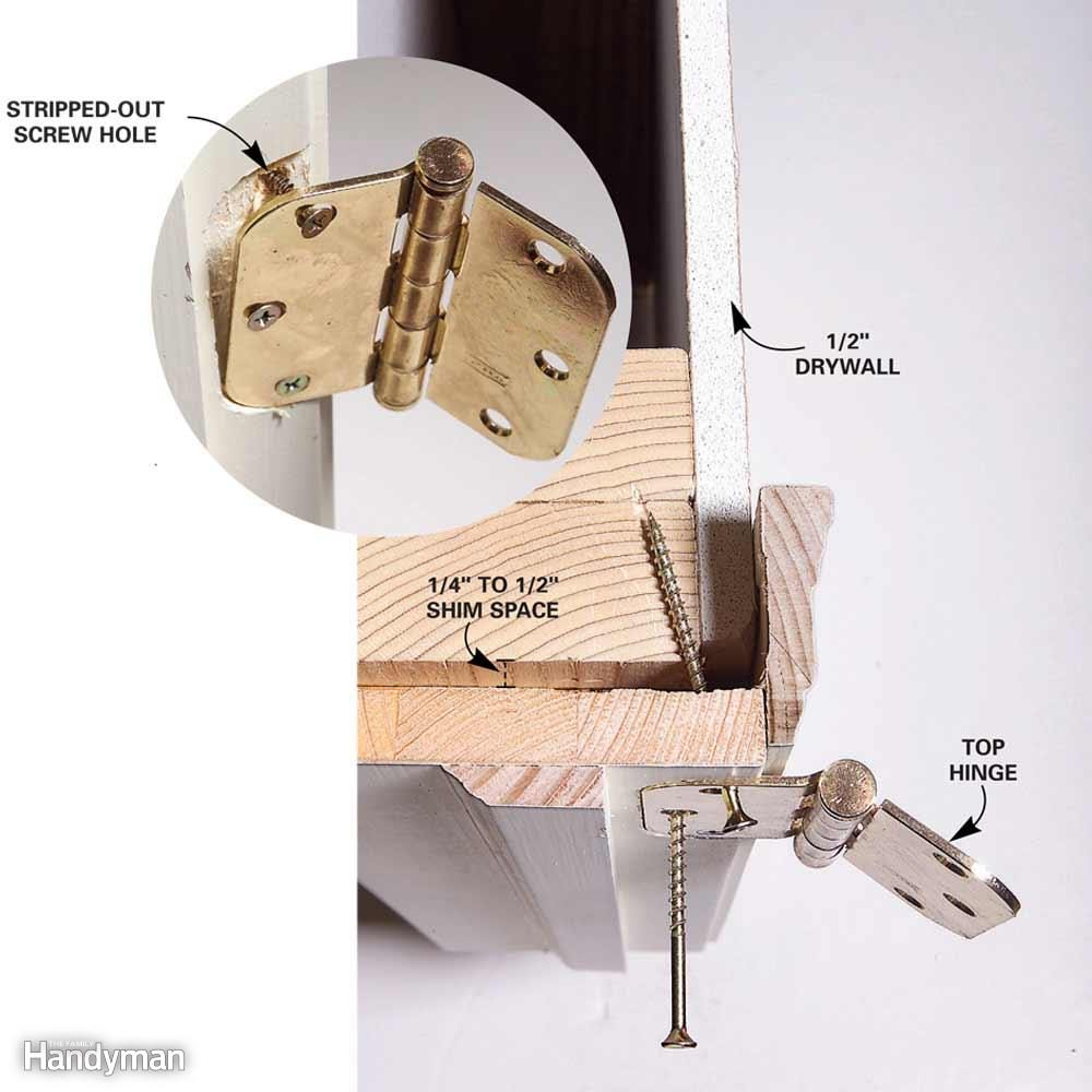 Solid Solution for Stripped Hinge Screws