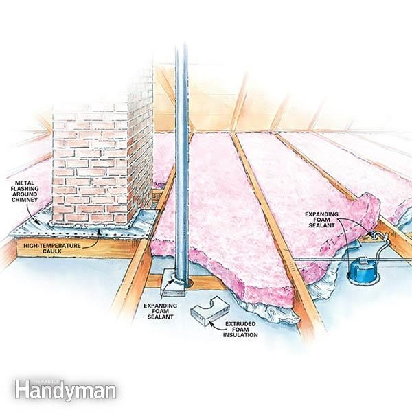 home insulation diagram