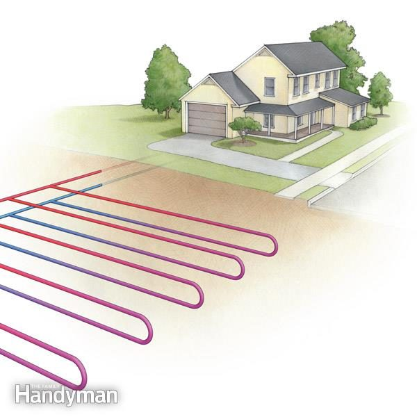 geothermal-heat-pump-cost-geothermal-heating-and-cooling ground source heat pump, geothermal cooling, geothermal hvac