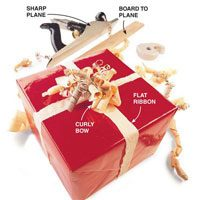 home improvement gift box