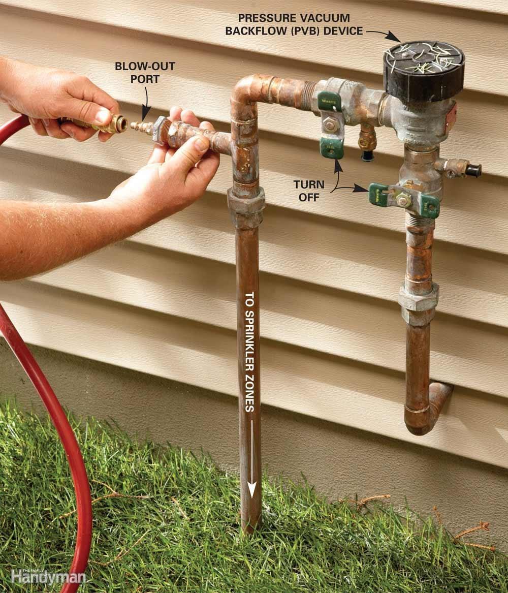 Winterizing a Sprinkler System