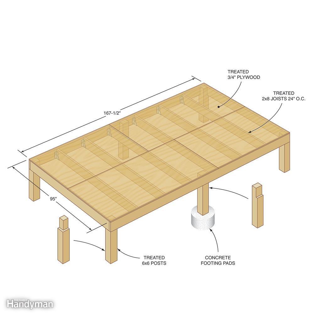 For Sloped Sites, Build on Posts