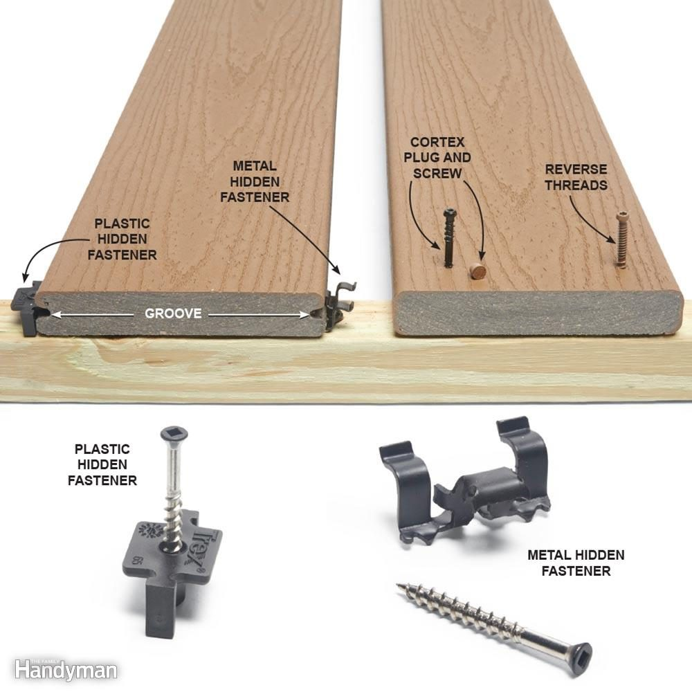 Deck Board Fastening Options