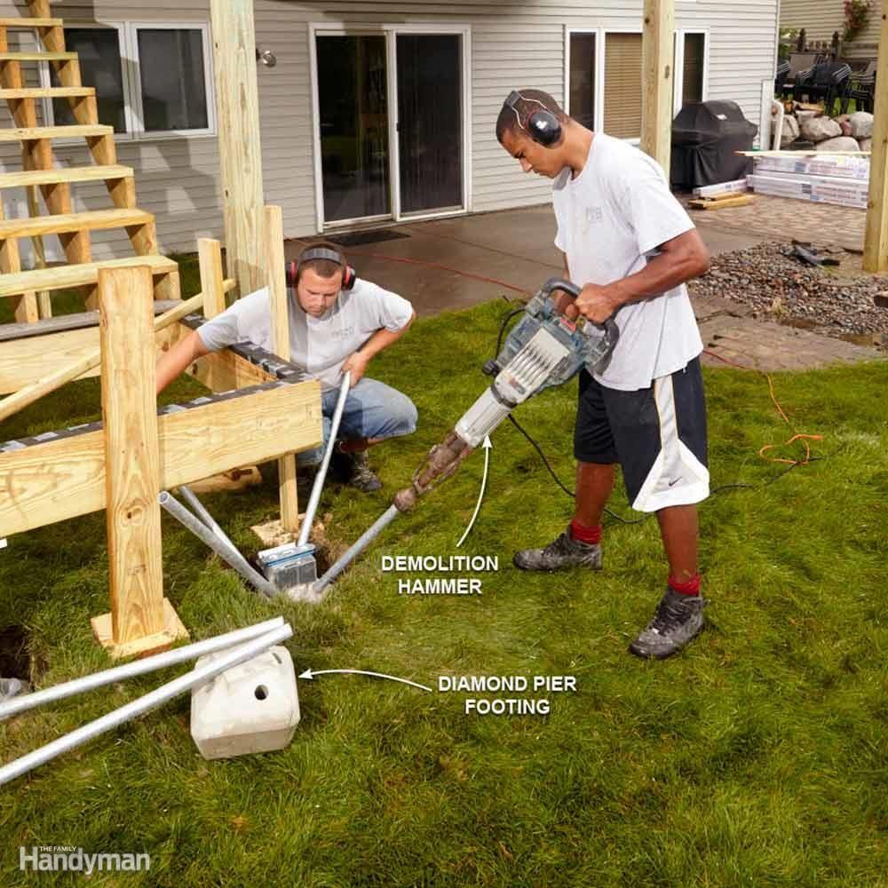 No-Dig Deck Footings