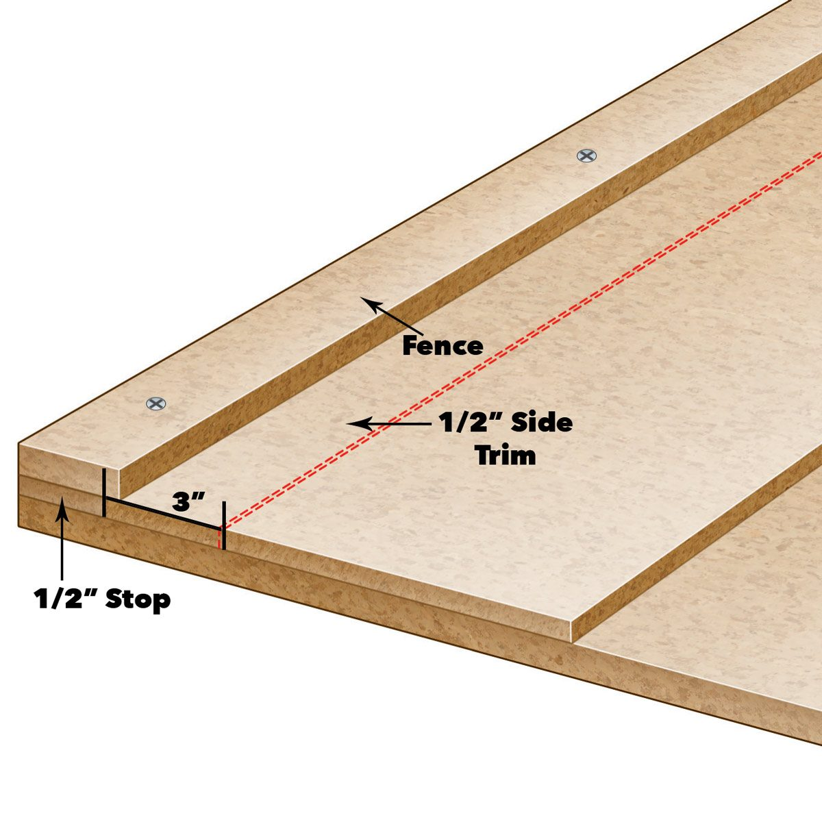figure c side trim jig