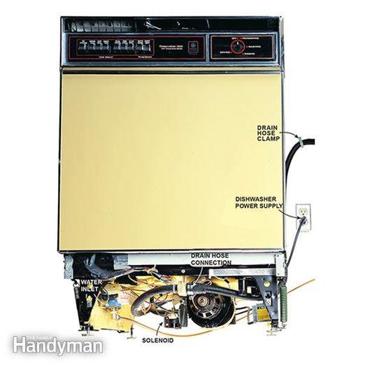 FH99MAY_PORDRA_01-2 dishwasher-won't-drain