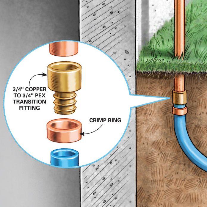 copper to PEX transition