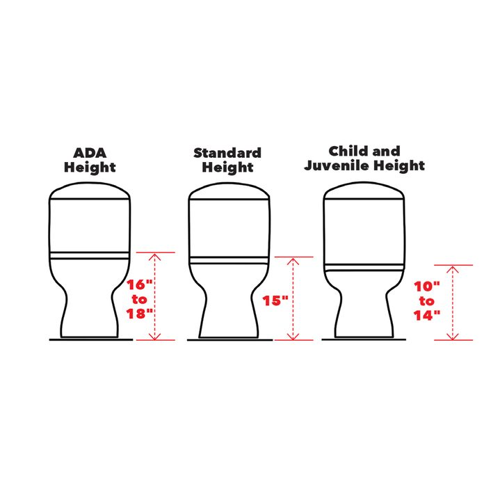 toilet bowl height