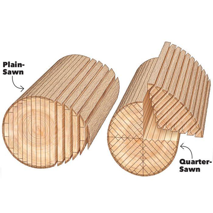 Plain- vs. Quarter-Sawn