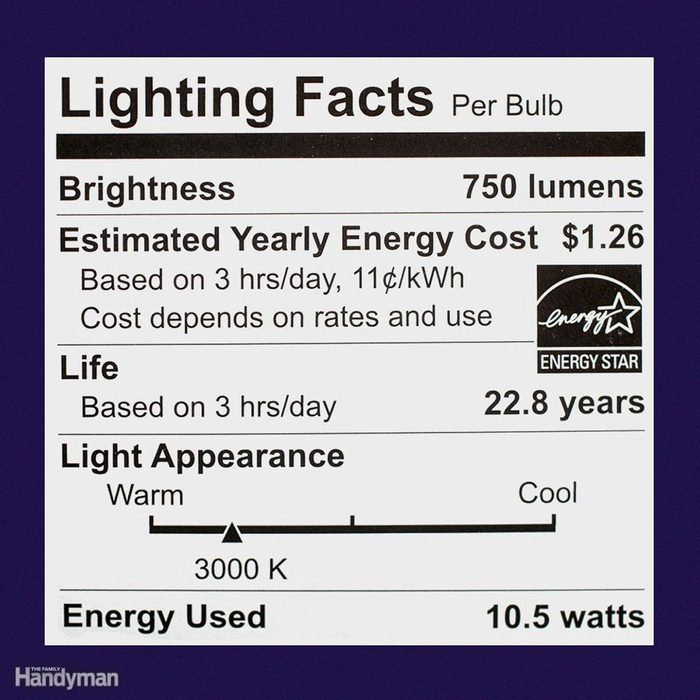 Read LED Labels