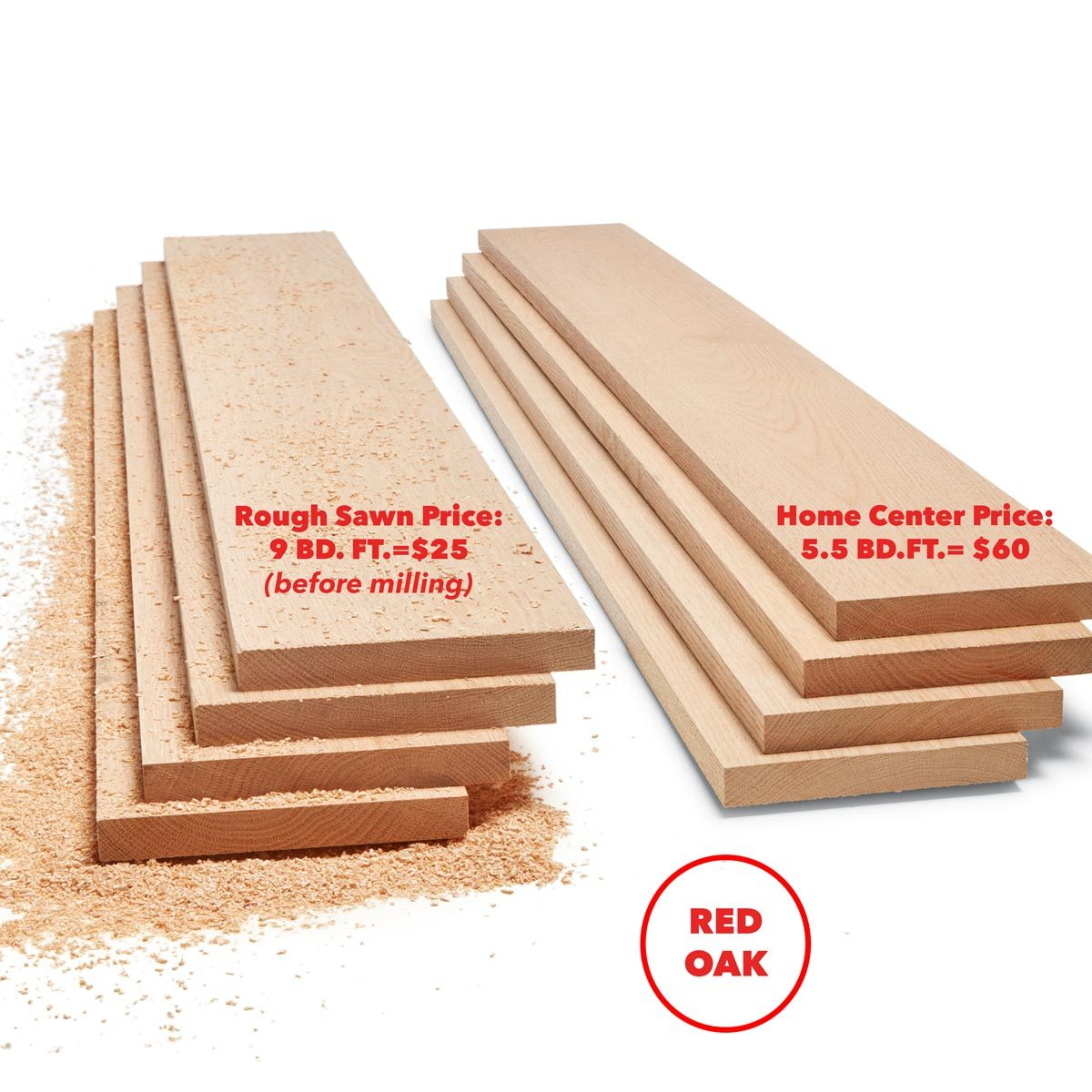 Save Money on Rough-Sawn