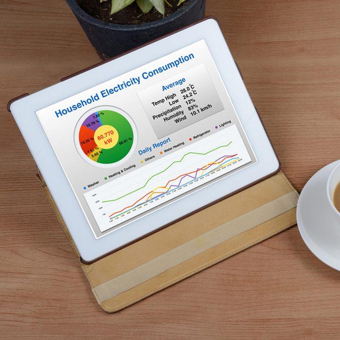 dfh10_636877510 energy profile on iPad smart app