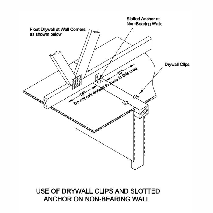 Diagram illustrating how to use drywall clips and slotted anchors on a non-bearing wall | Construction Pro Tips