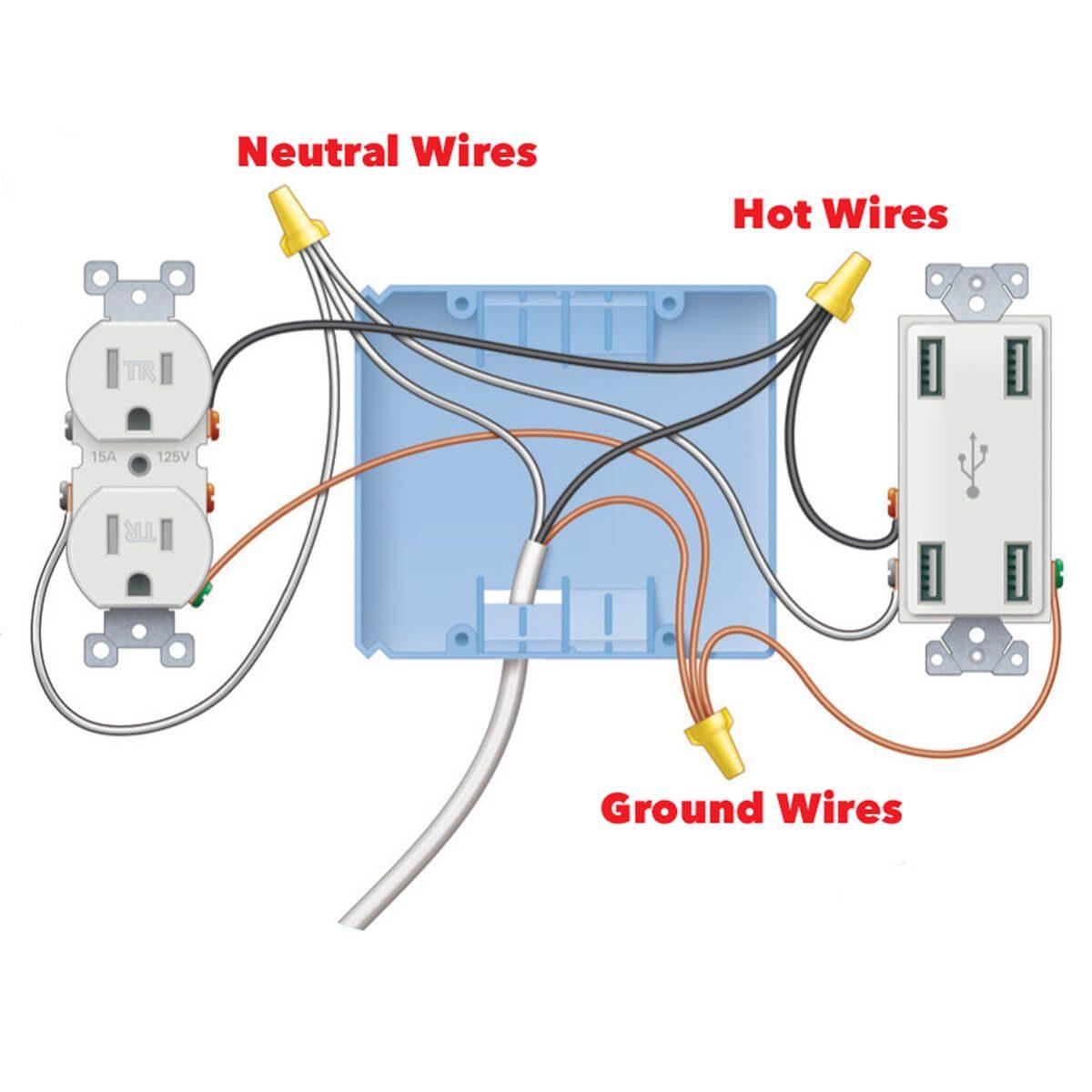 061_FHM_OCTNOV17 figure a usb outlet
