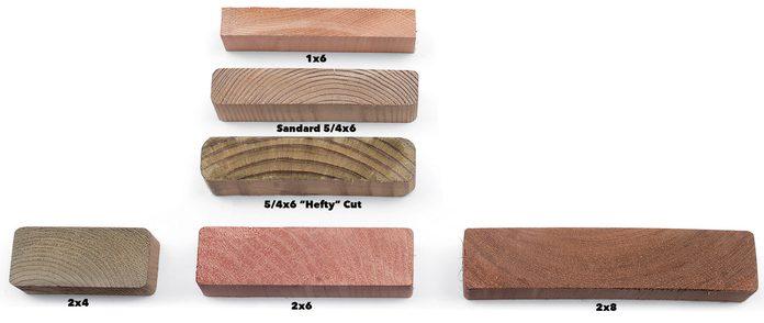 deck board profiles
