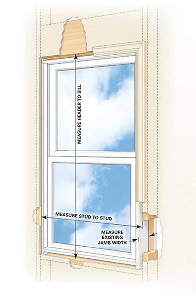 measure for replacement windows