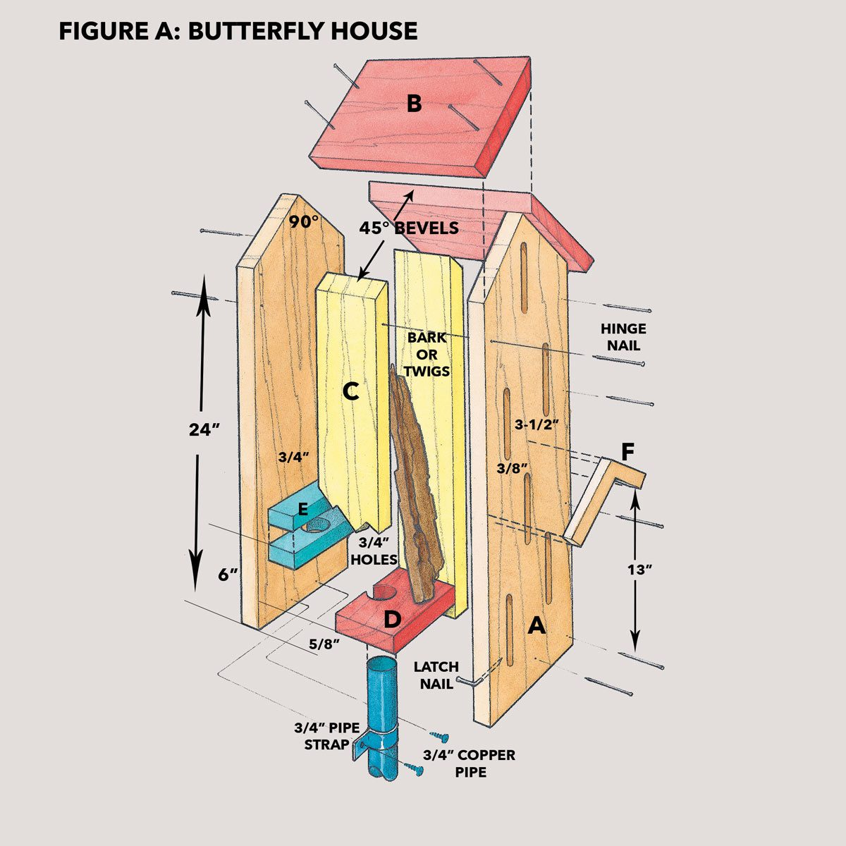 DIY Butterfly house figure a