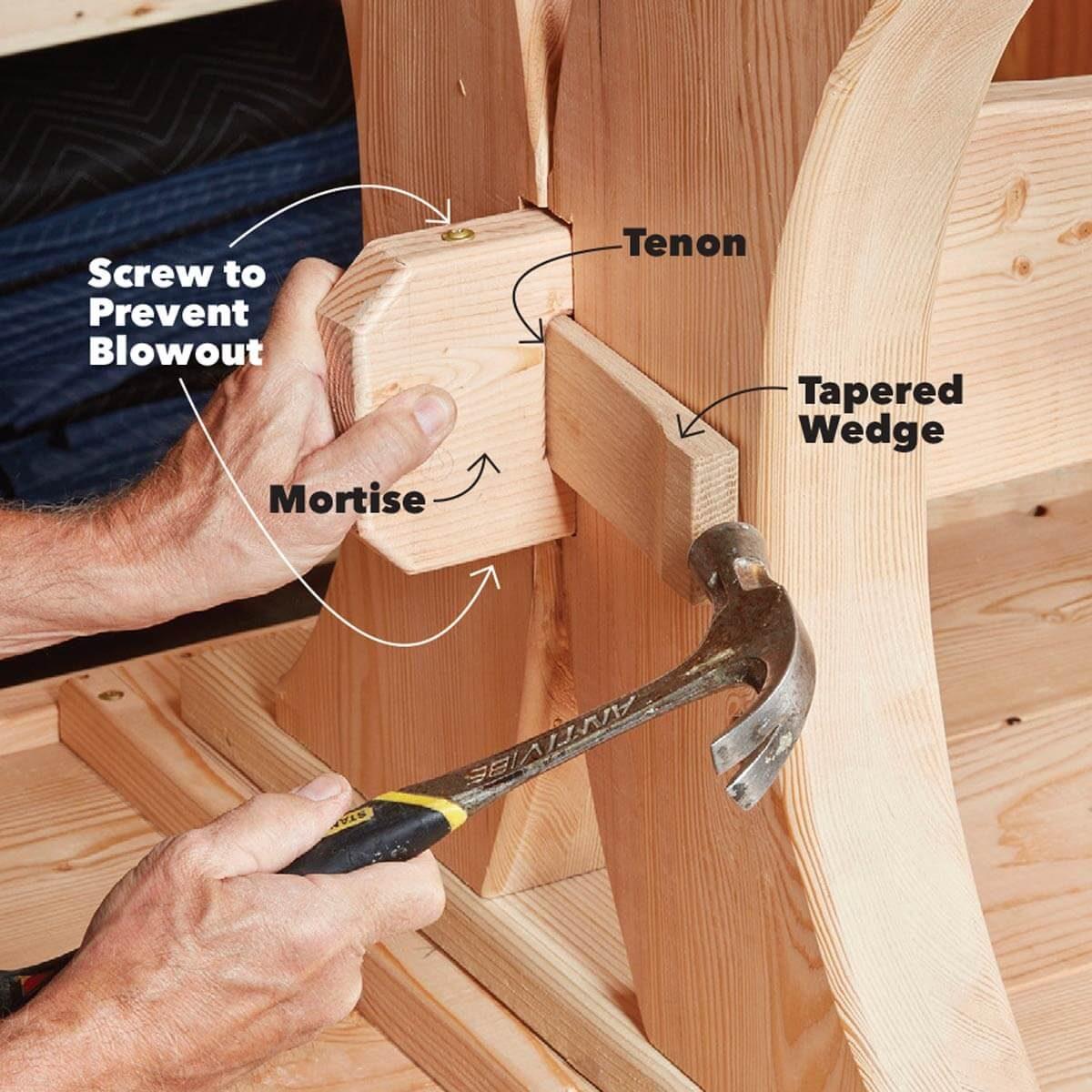 viking table