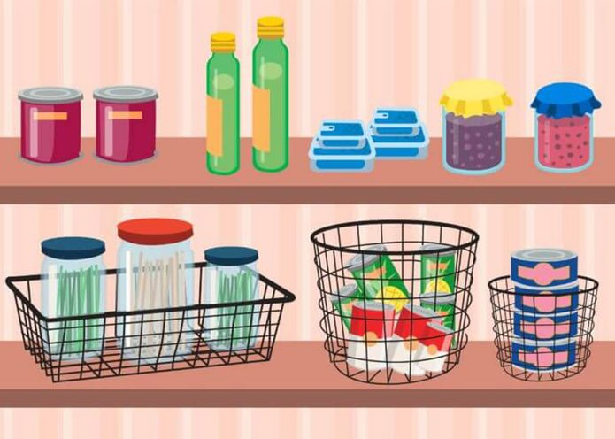 Pantry organization wire baskets