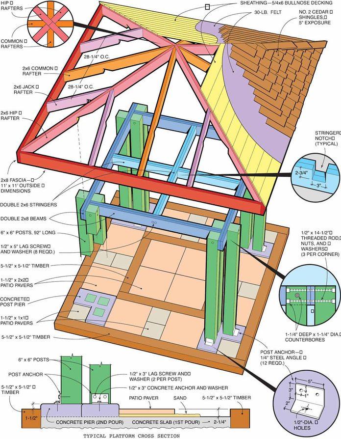 Pavilion Figure A
