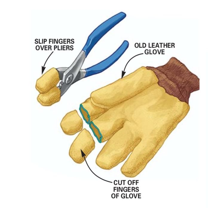 Gloves for pliers