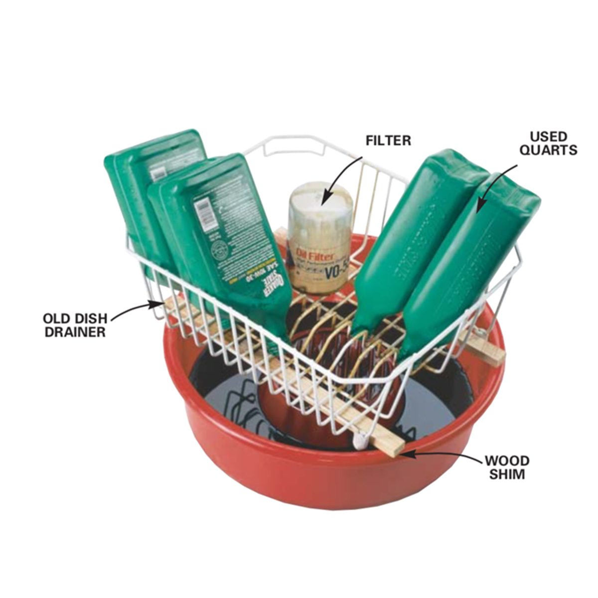 Oil drain basket