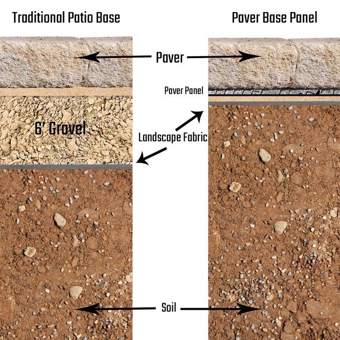 Paver Base Panel