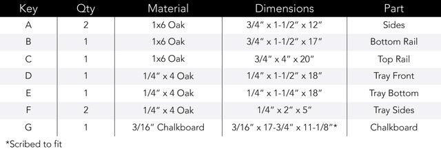 Chalkboard Cutting List