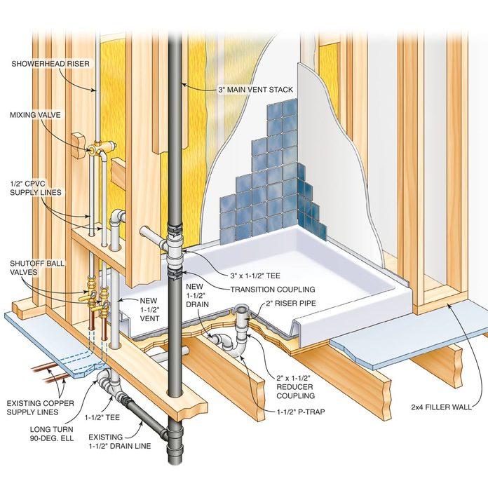 Figure a shower base