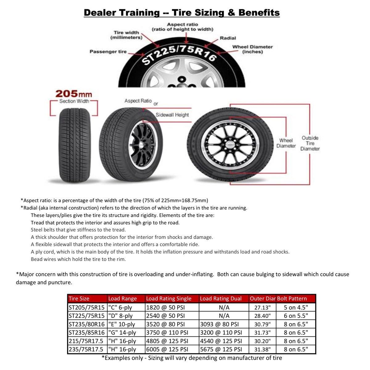 Tires spec chart | Construction Pro Tips