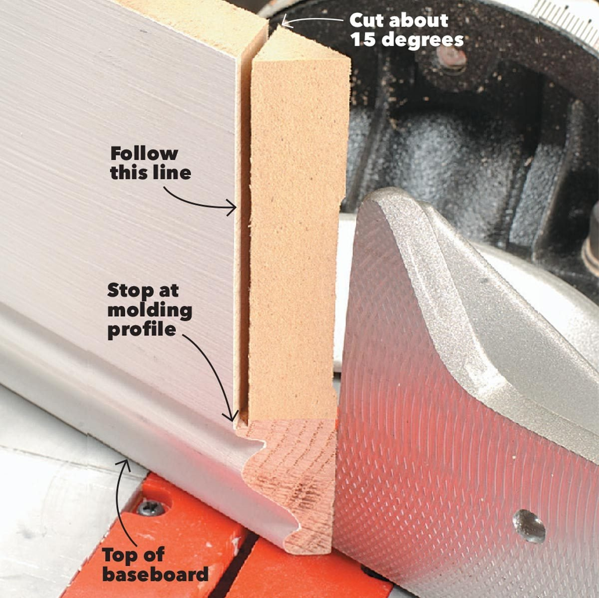 make the straight cut mitered baseboard
