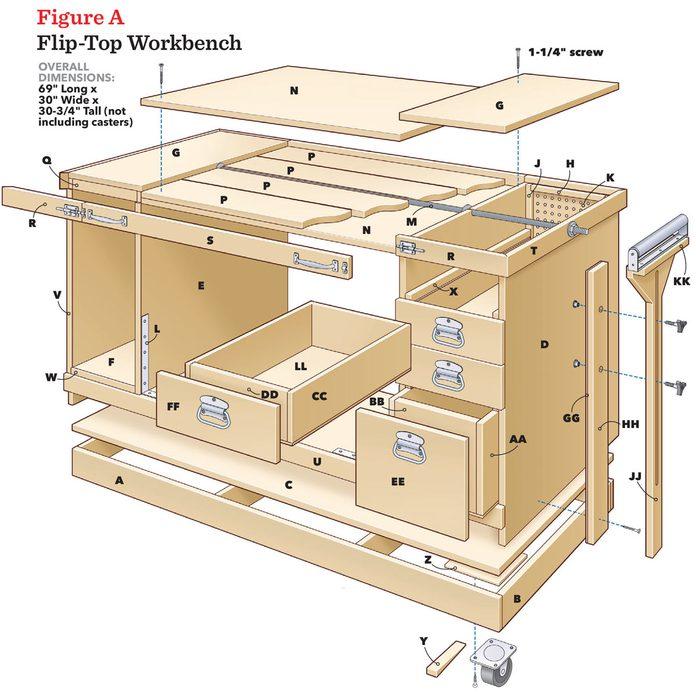 figure a flip top bench