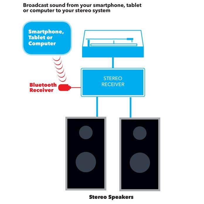 bluetooth wireless speaker