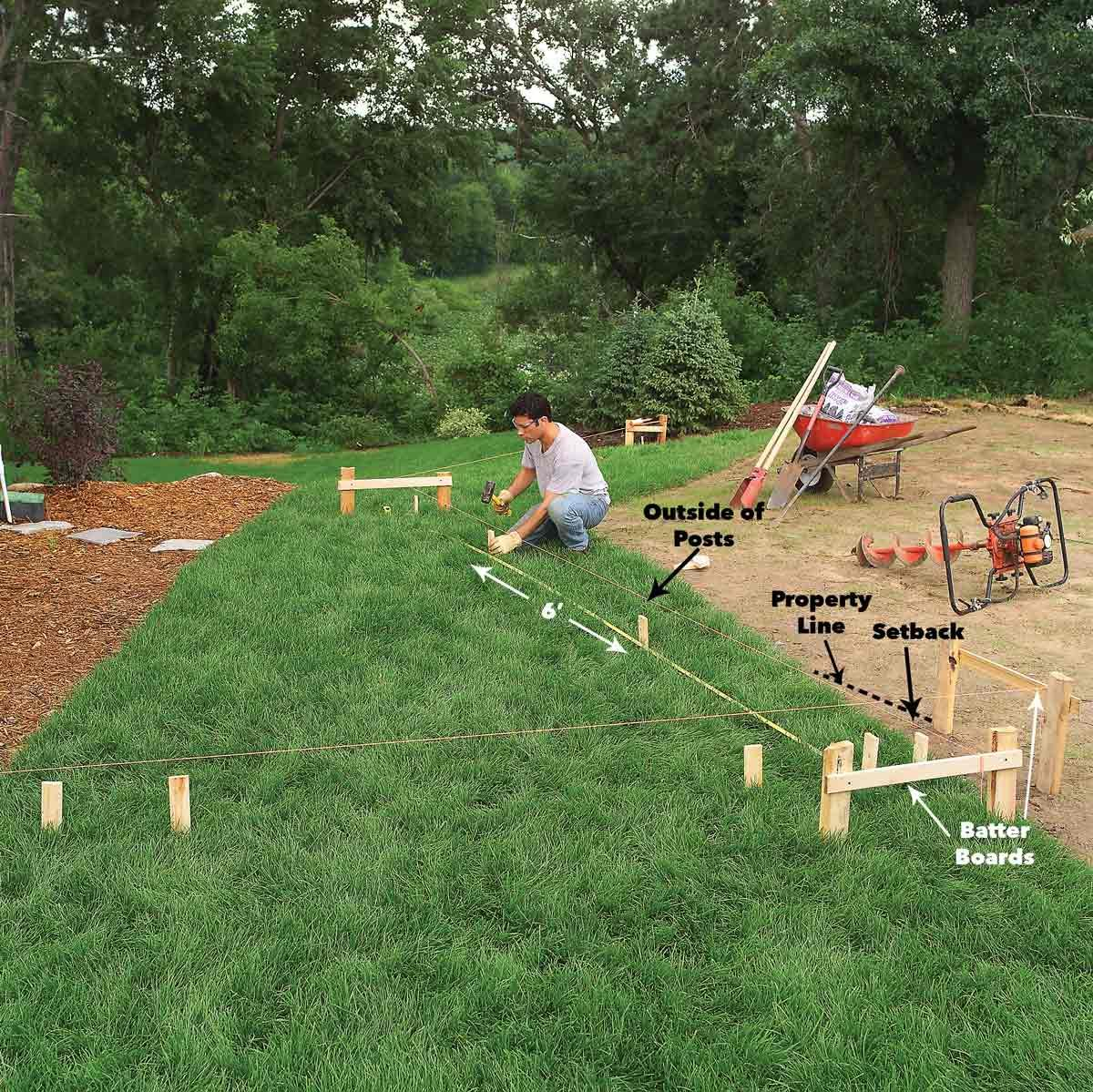 mark fence lines
