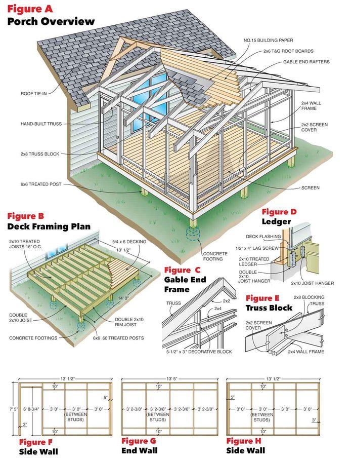figure a j porch overview