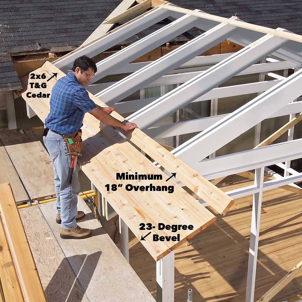 install roof boards porch