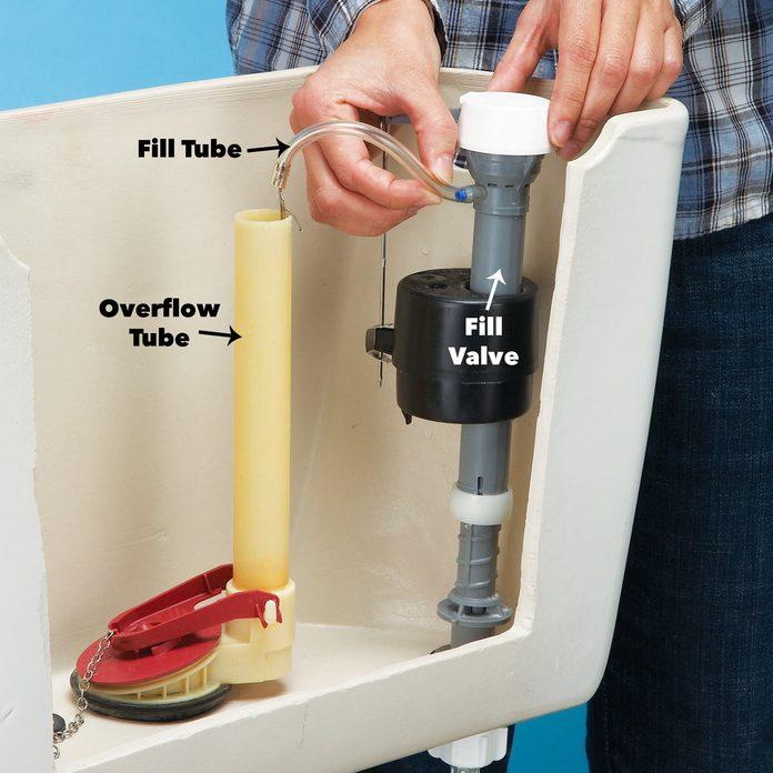 Check the toilet fill tube diagram