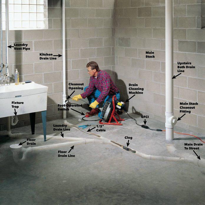 Figure A: Under-Floor Drain System
