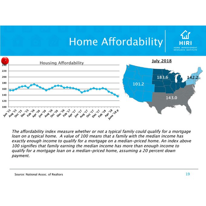 Home Affordability Chart | Construction Pro Tips