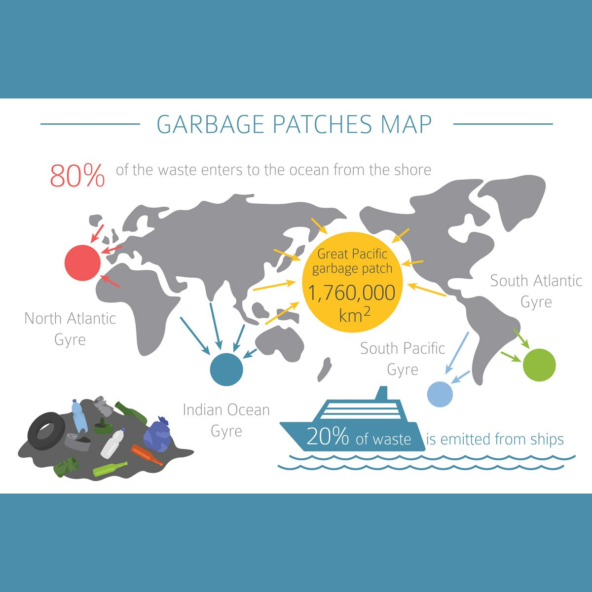 great pacific garbage patch location stats info graphic