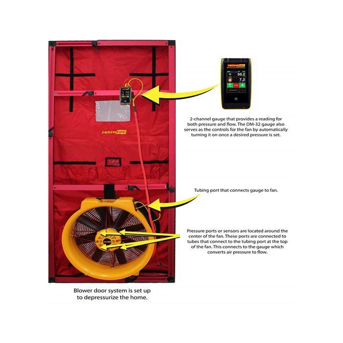 Diagram showing how blower door tests work   Construction Pro Tips