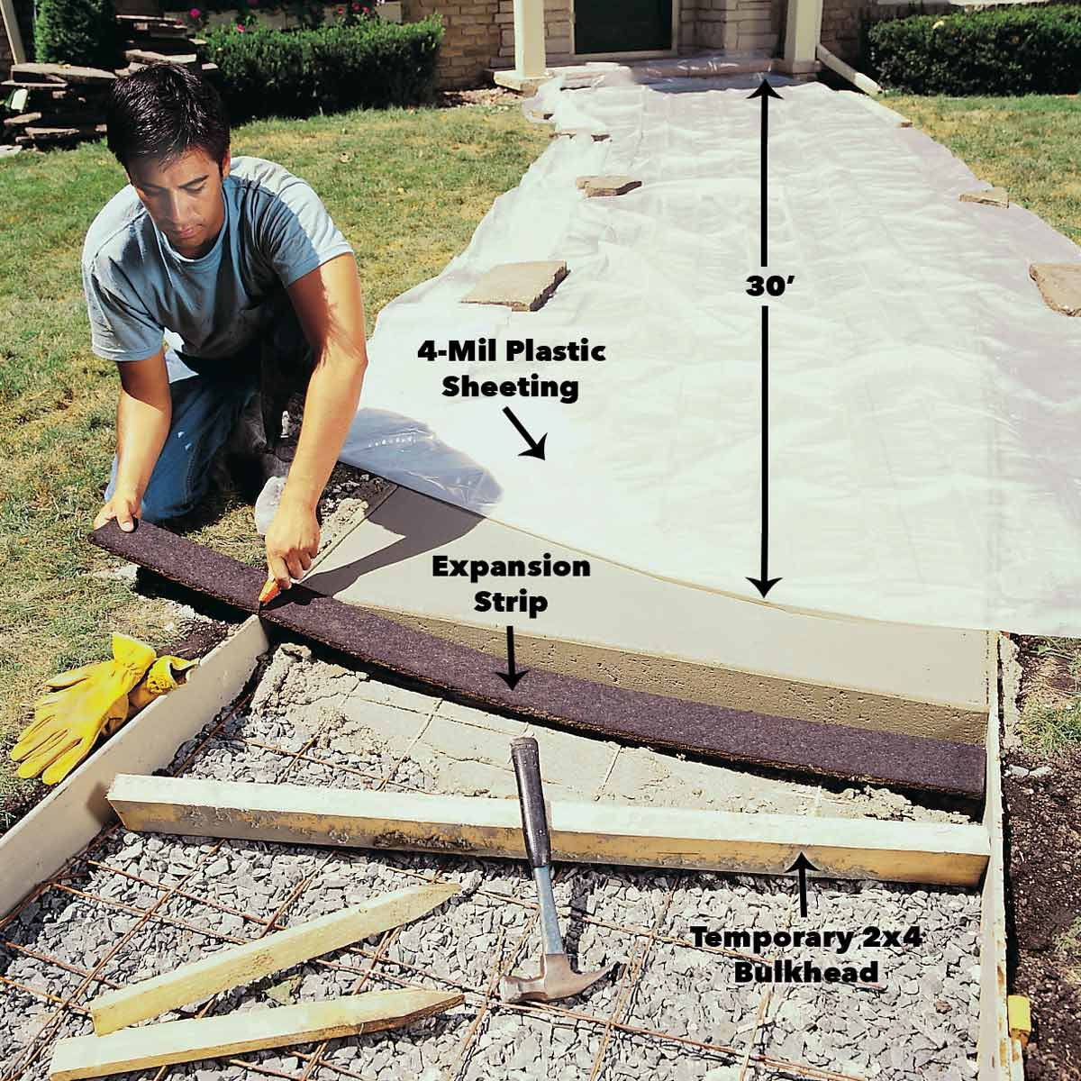 expansion strip concrete sidewalk