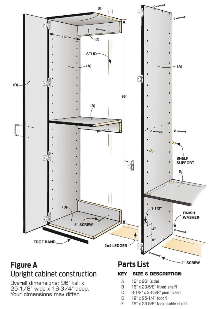 ultimate garage cabinets figure a