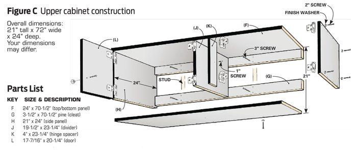 upper cabinets construction figure c