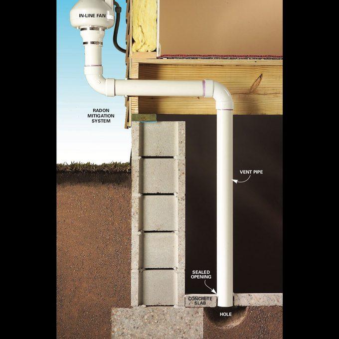 radon gas remediation system diagram