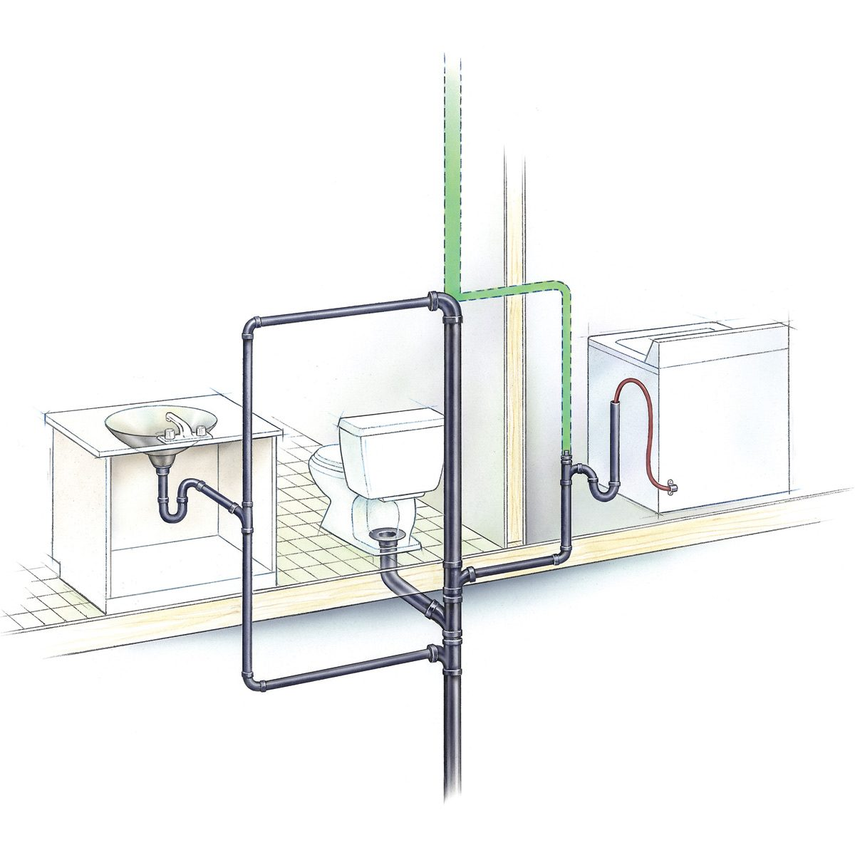 plumbing vent diagram - signs of bad ventilation