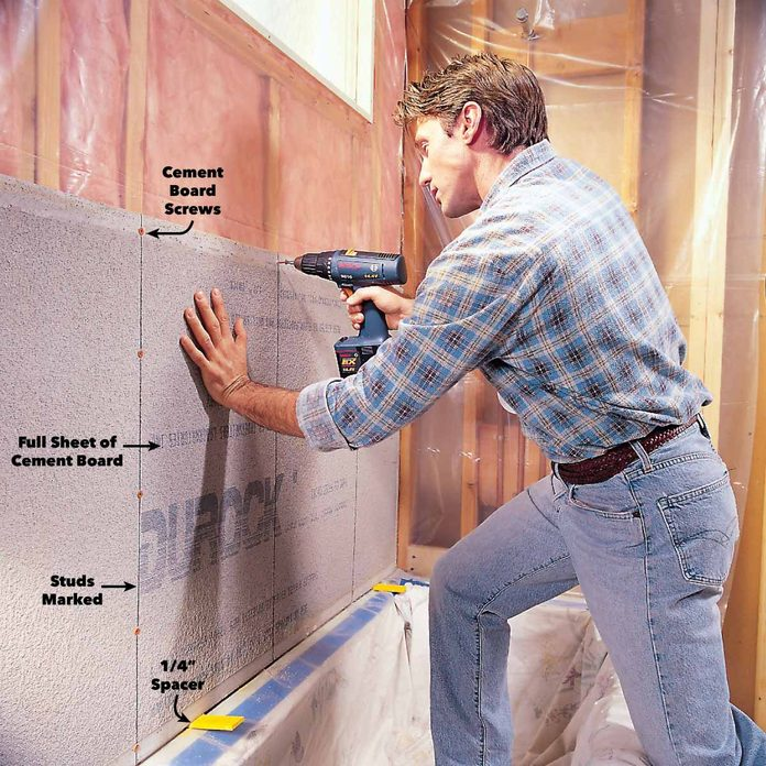 cut and hang cement boards